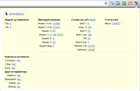 RDS bar Chrome