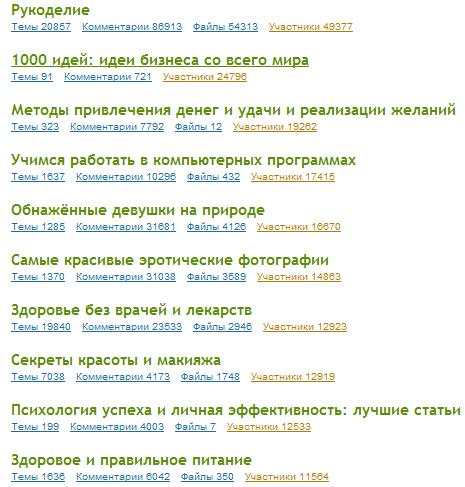 Как создать группу на Subscribe.ru