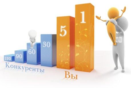 Как попасть в ТОП 10 выдачи Google Yandex Rambler