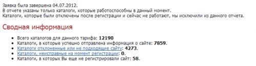Прогон по каталогом 1ps.ru - результаты которые радуют