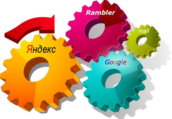 Раскрутка и оптимизация сайта, как комплекс качественных услуг