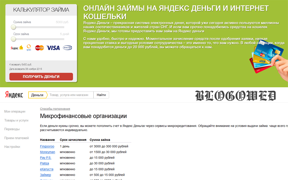 Yandex Money credit On line
