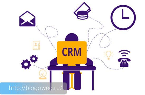 CRM - Perfectum