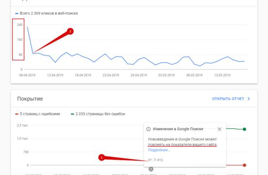 Google Update 05 Апреля 2019 - сайты выпали из индекса