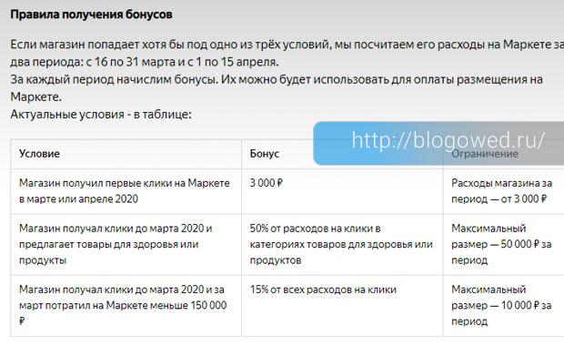 Yandex Маркет кешбэк от Коронавируса